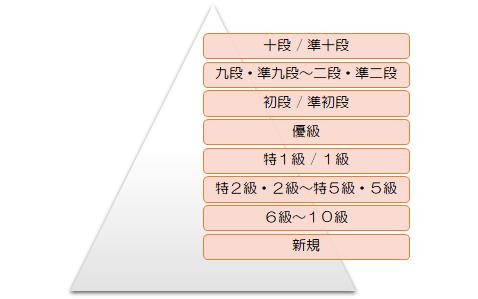 中学ペン字